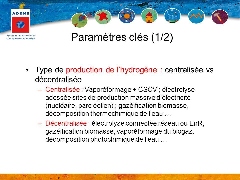 Paramètres clés (1/2) Type de production de lhydrogène : centralisée vs décentralisée –Centralisée : Vaporéformage + CSCV ; électrolyse adossée sites de production massive délectricité (nucléaire, parc éolien) ; gazéification biomasse, décomposition thermochimique de leau … –Décentralisée : électrolyse connectée réseau ou EnR, gazéification biomasse, vaporéformage du biogaz, décomposition photochimique de leau …