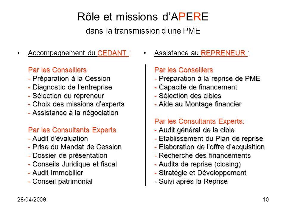 28/04/200910 Rôle et missions dAPERE dans la transmission dune PME CEDANTAccompagnement du CEDANT : Par les Conseillers - Préparation à la Cession - D