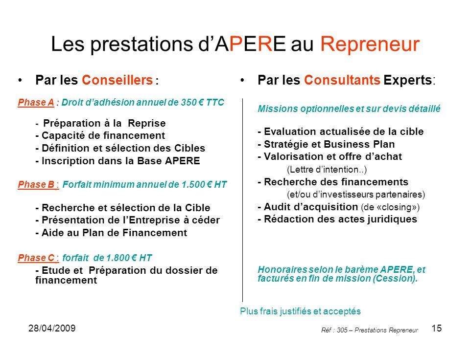 28/04/200915 Les prestations dAPERE au Repreneur Par les Conseillers : : Phase A : Droit dadhésion annuel de 350 TTC - - Préparation à la Reprise - Ca