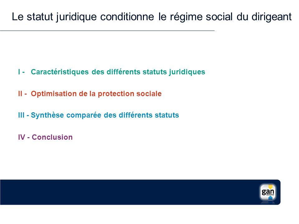 I - CARACTÉRISTIQUES DES DIFFÉRENTS STATUTS JURIDIQUES Entreprendre à titre individuel Entreprendre dans le cadre dune société