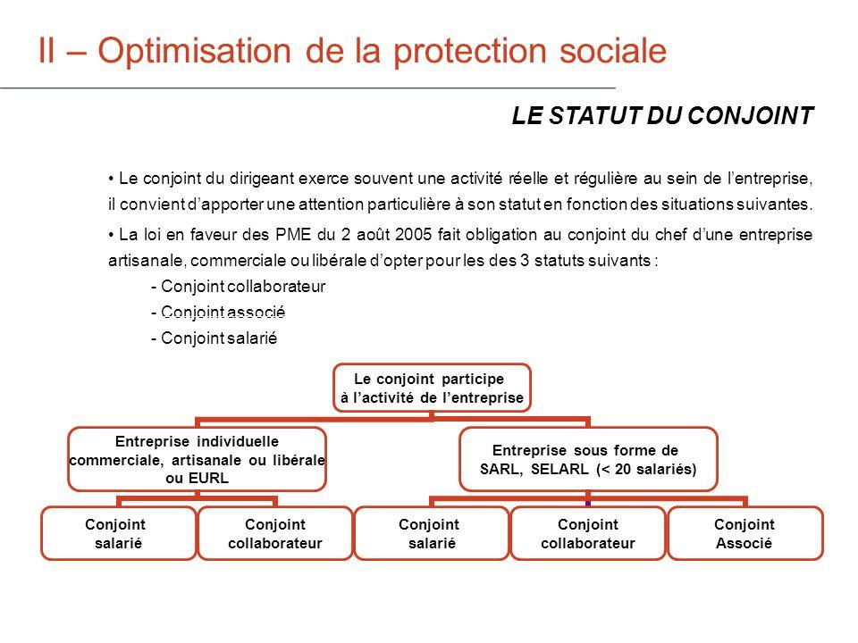 II – Optimisation de la protection sociale Conjoint associé Il est affilié aux mêmes régimes que son conjoint, et cotise sur la part de BIC ou BNC qui lui revient.