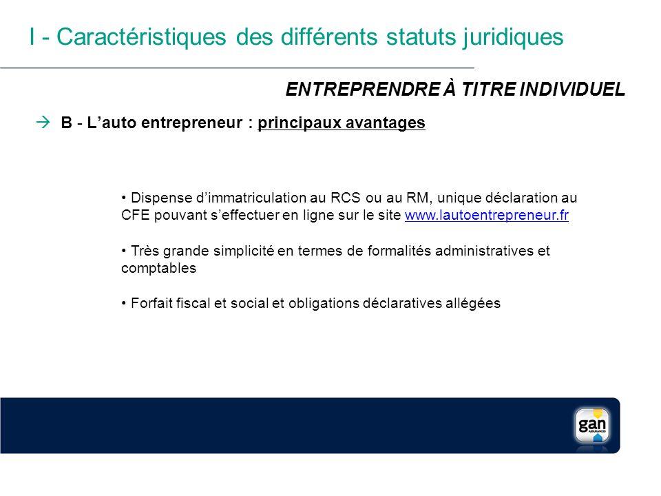 I - Caractéristiques des différents statuts juridiques B - Lauto entrepreneur : principaux inconvénients ENTREPRENDRE À TITRE INDIVIDUEL Pas de récupération de TVA car franchise en base (art 293B du CGI).