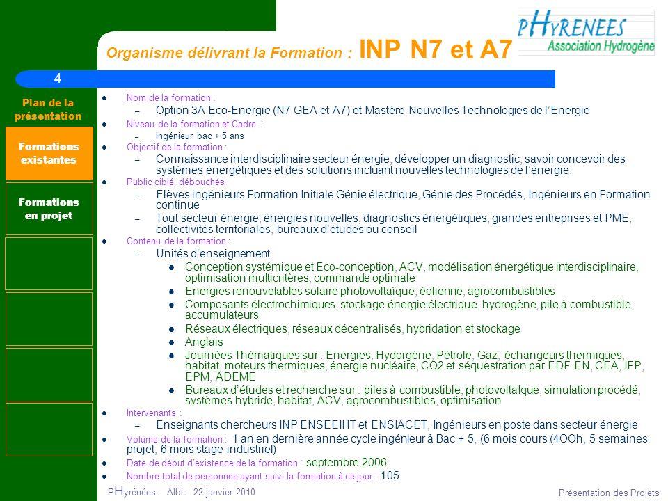 4 Plan de la présentation P H yrénées - Albi - 22 janvier 2010 Présentation des Projets Organisme délivrant la Formation : INP N7 et A7 Nom de la form