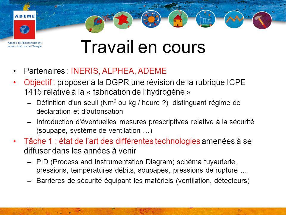 Partenaires : INERIS, ALPHEA, ADEME Objectif : proposer à la DGPR une révision de la rubrique ICPE 1415 relative à la « fabrication de lhydrogène » –D