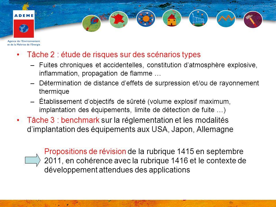 Tâche 2 : étude de risques sur des scénarios types –Fuites chroniques et accidentelles, constitution datmosphère explosive, inflammation, propagation