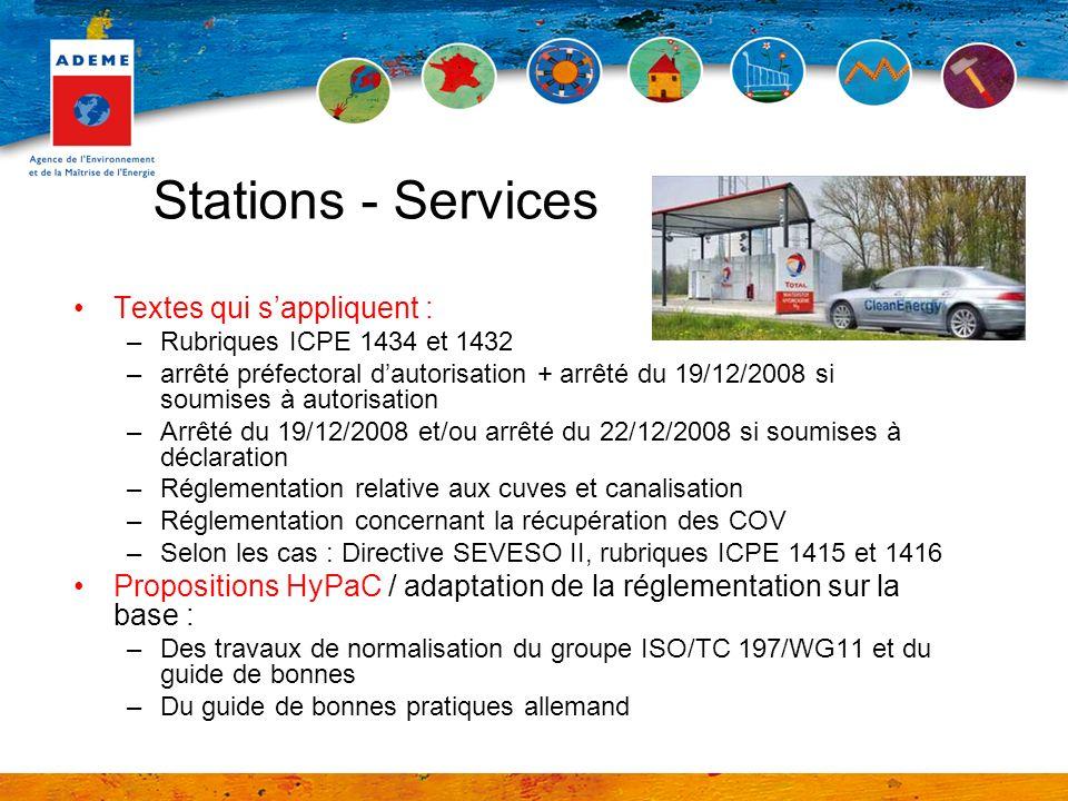 Stations - Services Textes qui sappliquent : –Rubriques ICPE 1434 et 1432 –arrêté préfectoral dautorisation + arrêté du 19/12/2008 si soumises à autor