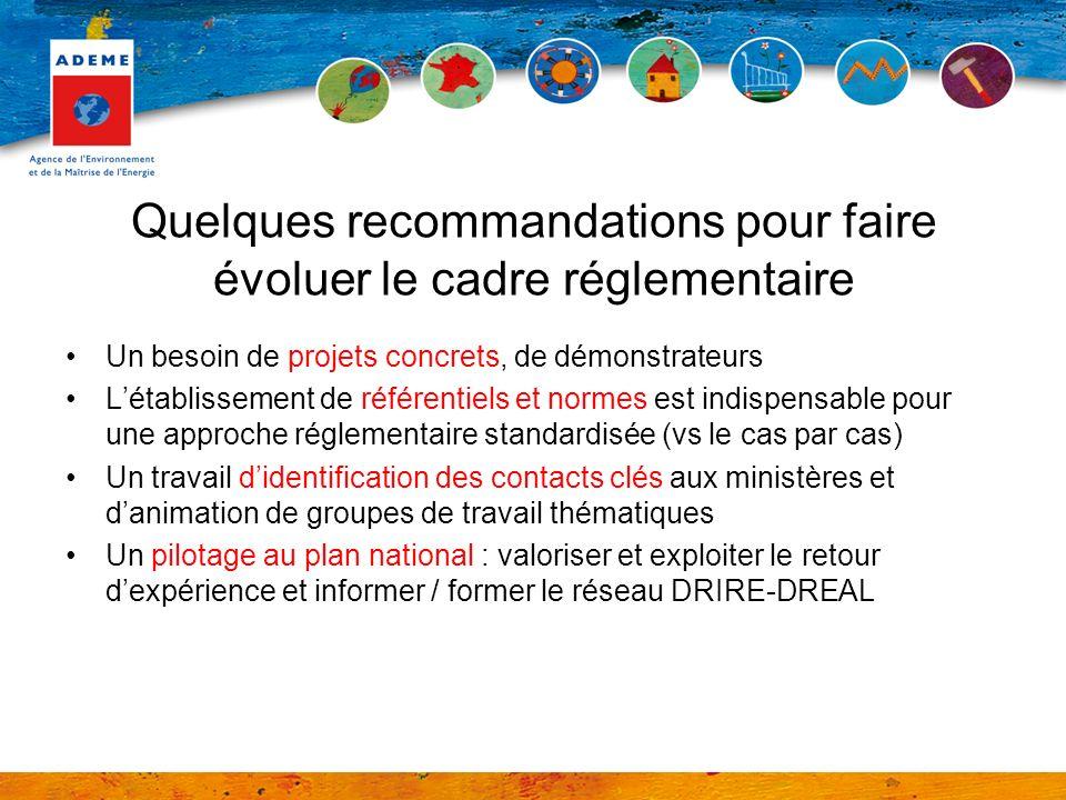 Quelques recommandations pour faire évoluer le cadre réglementaire Un besoin de projets concrets, de démonstrateurs Létablissement de référentiels et