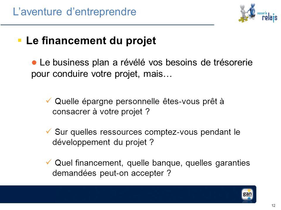 12 Le financement du projet Le business plan a révélé vos besoins de trésorerie pour conduire votre projet, mais… Quelle épargne personnelle êtes-vous prêt à consacrer à votre projet .