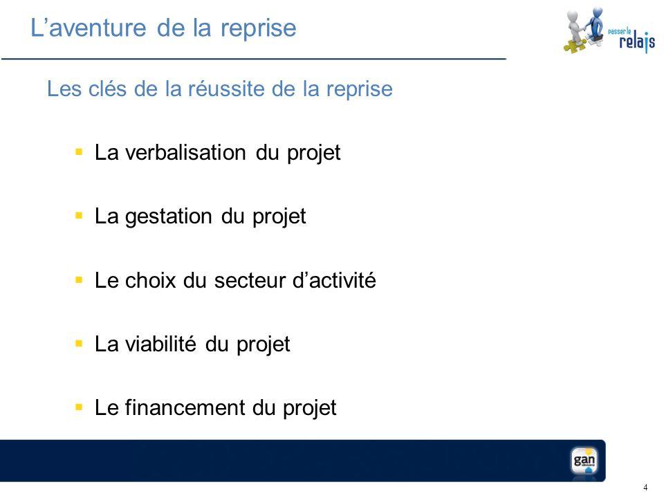 15 Le financement du projet Quelle banque dois-je choisir .