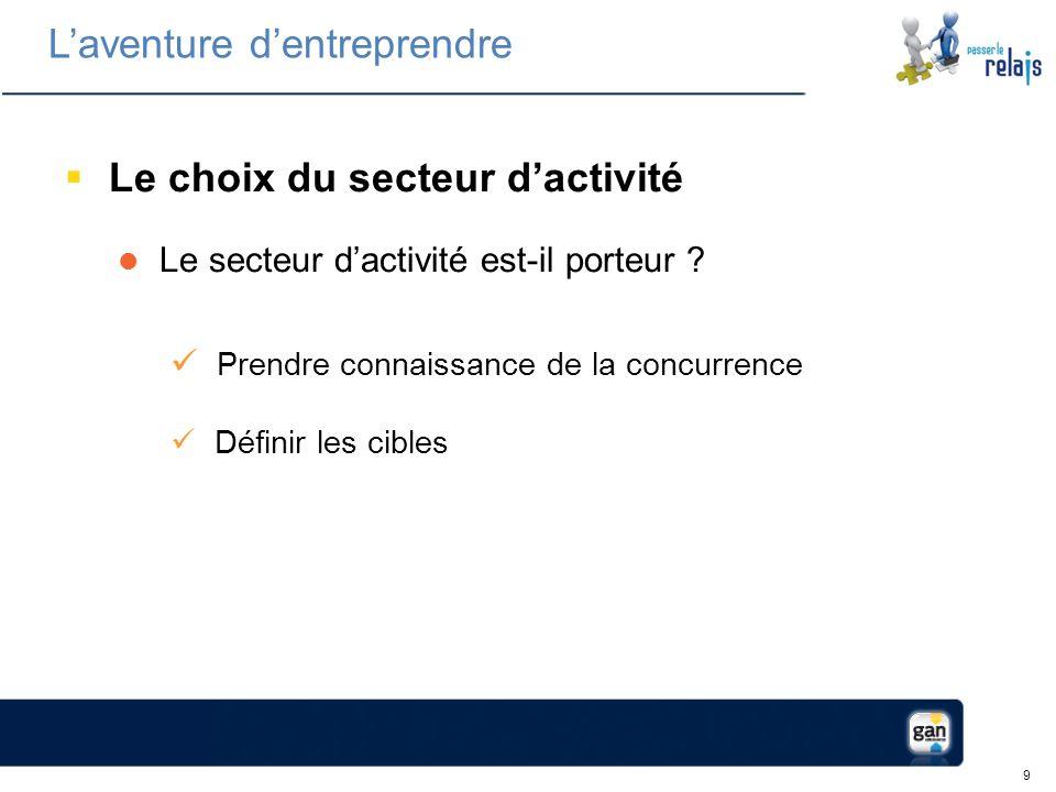 10 Le choix du secteur dactivité Consulter par exemple les sites suivants : www.insee.fr www.industrie.gouv.fr/sessi/secteurs www.apce.fr www.lesechosdelafranchise.fr www.autoentrepreneur.fr Laventure dentreprendre