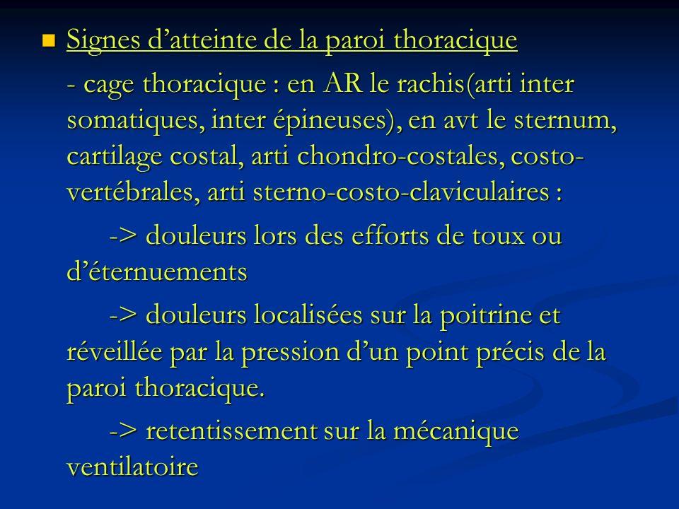 Signes datteinte de la paroi thoracique Signes datteinte de la paroi thoracique - cage thoracique : en AR le rachis(arti inter somatiques, inter épine