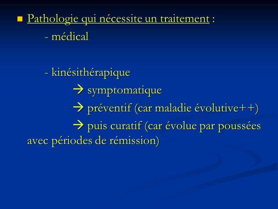 Pathologie qui nécessite un traitement : Pathologie qui nécessite un traitement : - médical - kinésithérapique symptomatique symptomatique préventif (