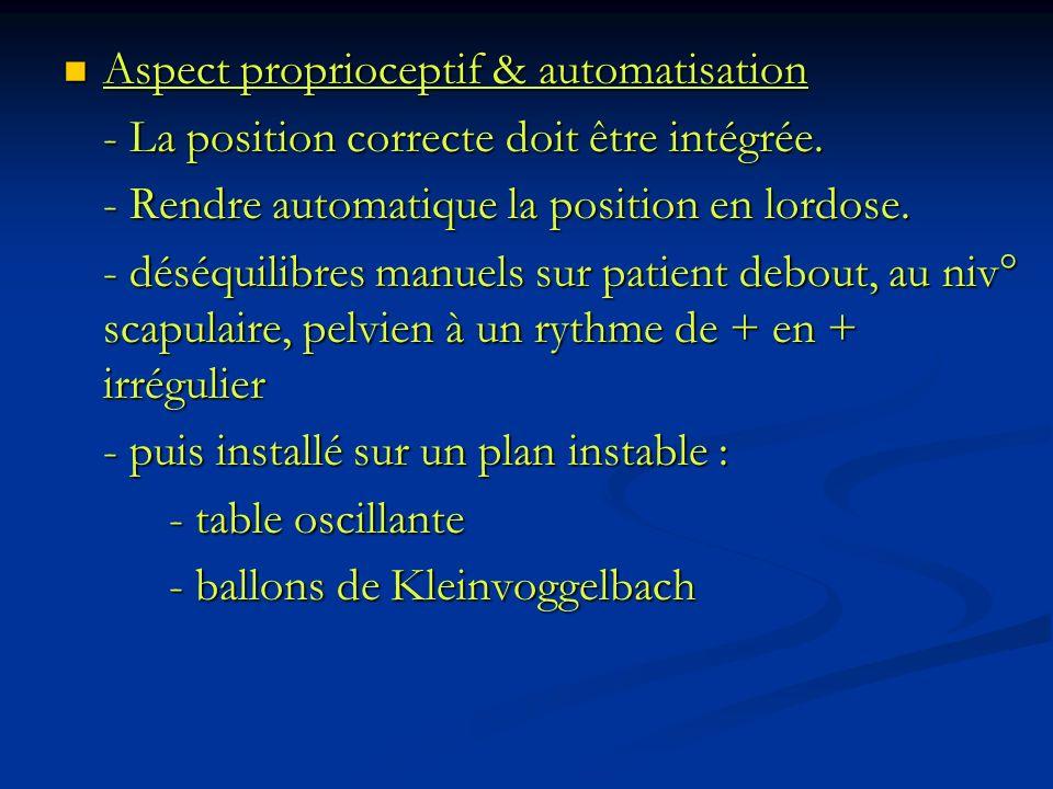 Aspect proprioceptif & automatisation Aspect proprioceptif & automatisation - La position correcte doit être intégrée. - Rendre automatique la positio