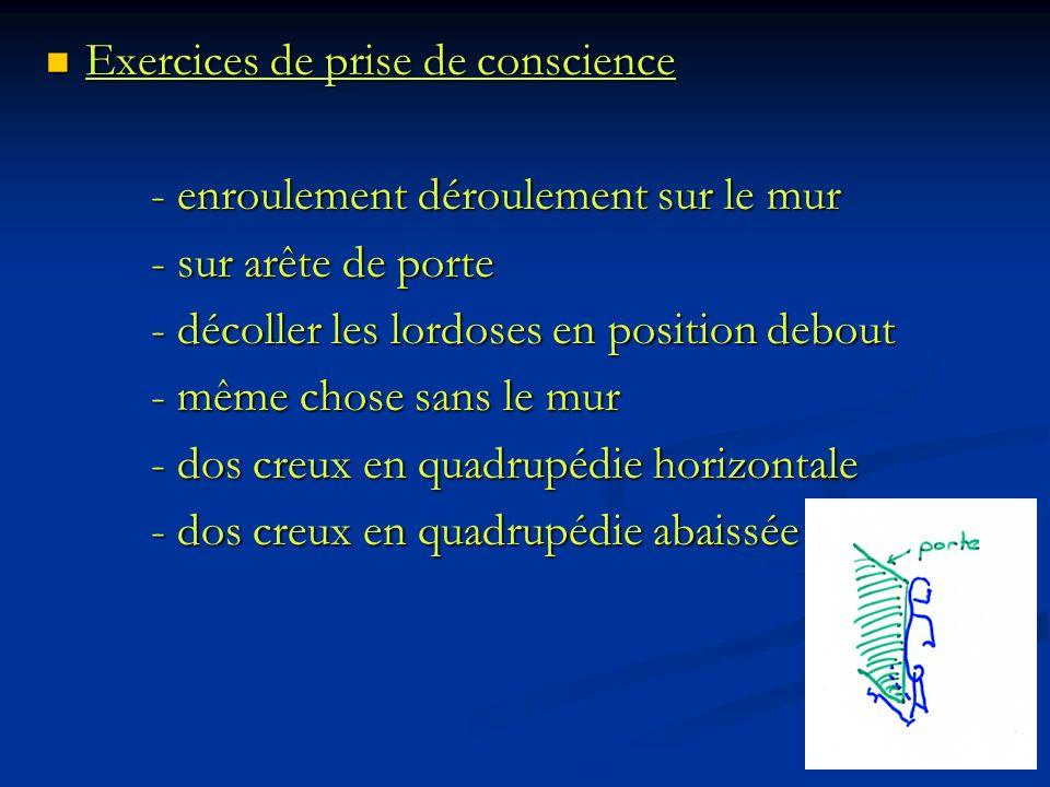 Exercices de prise de conscience Exercices de prise de conscience - enroulement déroulement sur le mur - sur arête de porte - décoller les lordoses en
