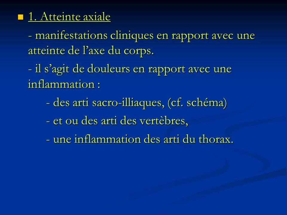 1. Atteinte axiale 1. Atteinte axiale - manifestations cliniques en rapport avec une atteinte de laxe du corps. - il sagit de douleurs en rapport avec