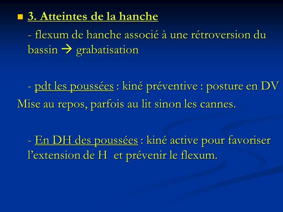 3. Atteintes de la hanche 3. Atteintes de la hanche - flexum de hanche associé à une rétroversion du bassin grabatisation - pdt les poussées : kiné pr