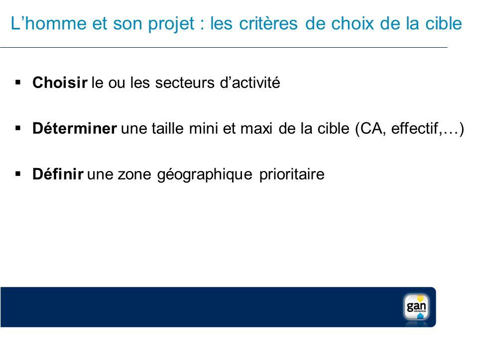 Lhomme et son projet : les critères de choix de la cible Choisir le ou les secteurs dactivité Déterminer une taille mini et maxi de la cible (CA, effe
