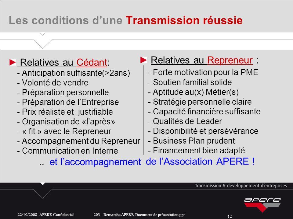 22/10/2008 APERE Confidentiel 203 - Demarche APERE Document de présentation.ppt 12 Les conditions dune Transmission réussie Relatives au Cédant: - Ant