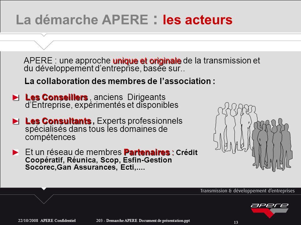 22/10/2008 APERE Confidentiel 203 - Demarche APERE Document de présentation.ppt 13 La démarche APERE : les acteurs unique et originale APERE : une app