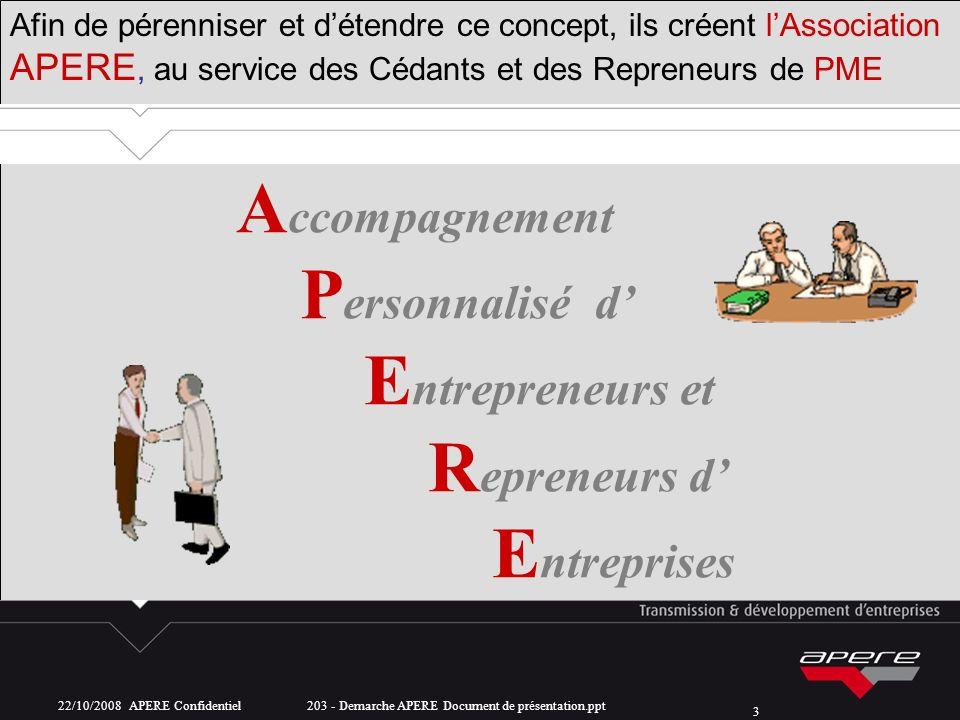 22/10/2008 APERE Confidentiel 203 - Demarche APERE Document de présentation.ppt 3 Afin de pérenniser et détendre ce concept, ils créent lAssociation A
