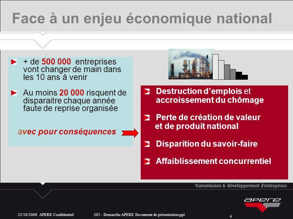 22/10/2008 APERE Confidentiel 203 - Demarche APERE Document de présentation.ppt 4 Face à un enjeu économique national + de 500 000 entreprises vont ch