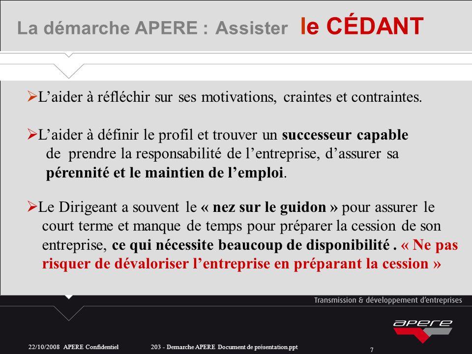 22/10/2008 APERE Confidentiel 203 - Demarche APERE Document de présentation.ppt 7 La démarche APERE : Assister le CÉDANT Laider à réfléchir sur ses mo