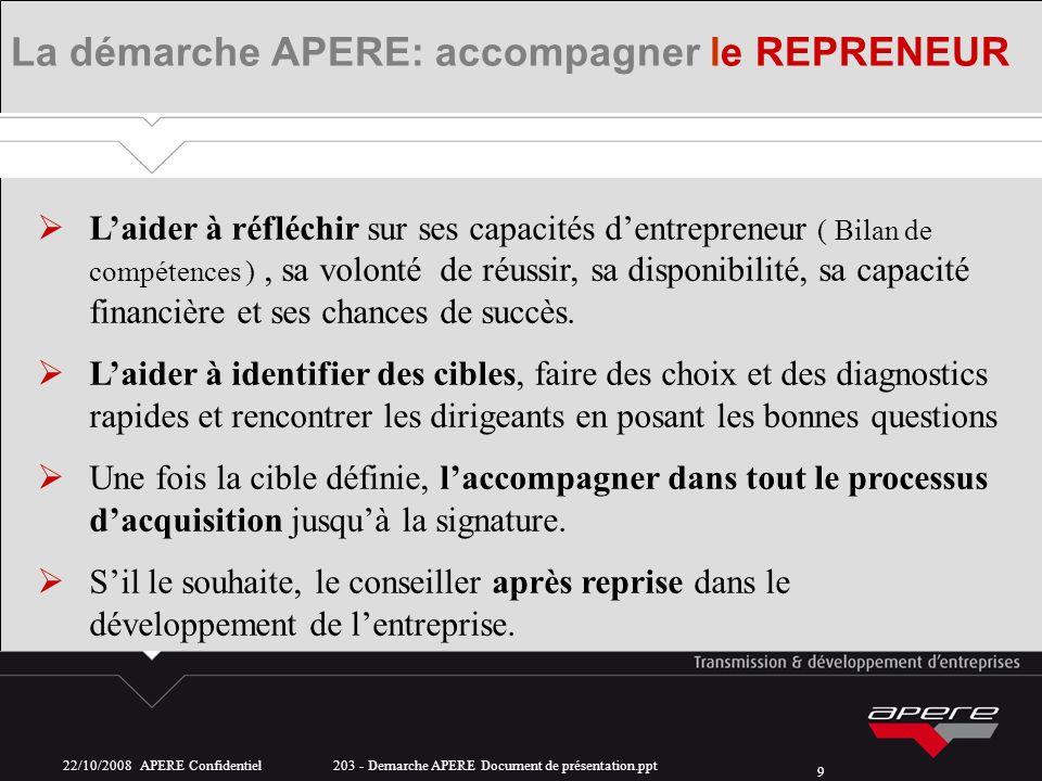 22/10/2008 APERE Confidentiel 203 - Demarche APERE Document de présentation.ppt 9 La démarche APERE: accompagner le REPRENEUR Laider à réfléchir sur s