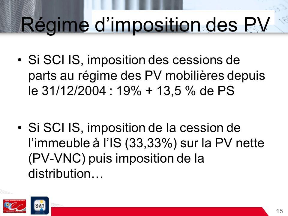 15 Si SCI IS, imposition des cessions de parts au régime des PV mobilières depuis le 31/12/2004 : 19% + 13,5 % de PS Si SCI IS, imposition de la cessi