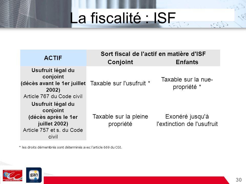 30 La fiscalité : ISF ACTIF Sort fiscal de l'actif en matière d'ISF ConjointEnfants Usufruit légal du conjoint (décès avant le 1er juillet 2002) Artic
