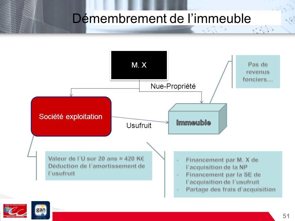 51 Démembrement de limmeuble M. X Société exploitation Usufruit Nue-Propriété