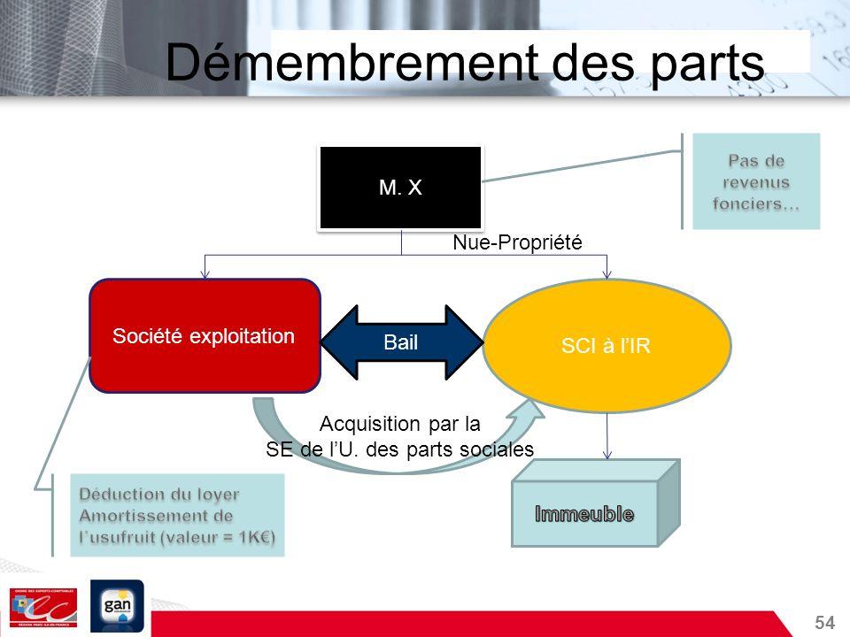 54 Démembrement des parts M. X Société exploitation SCI à lIR Bail Acquisition par la SE de lU. des parts sociales Nue-Propriété