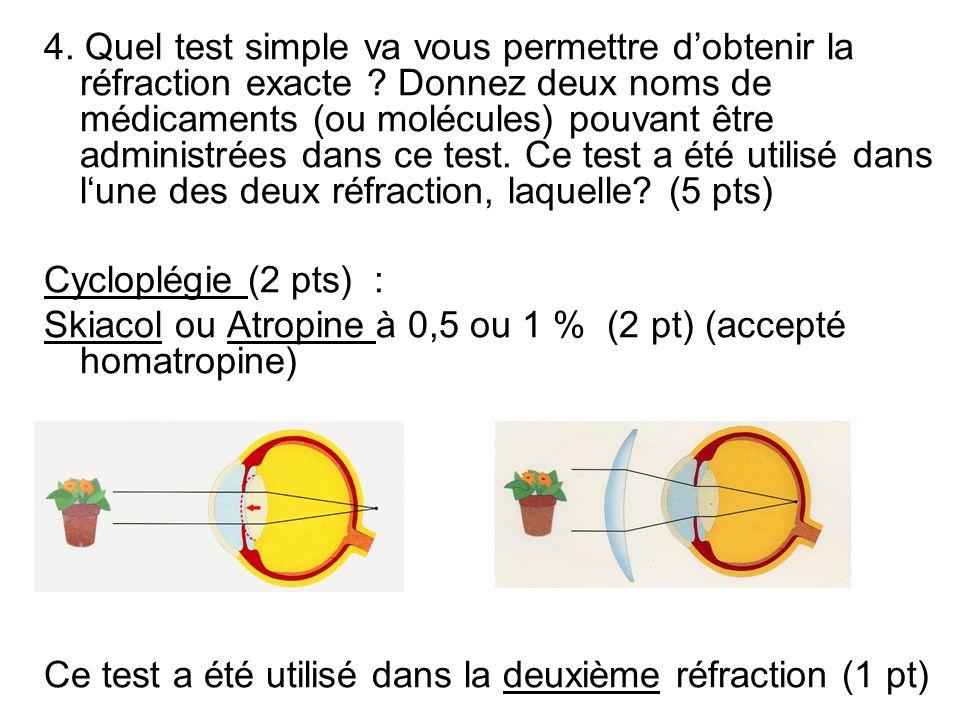 4. Quel test simple va vous permettre dobtenir la réfraction exacte ? Donnez deux noms de médicaments (ou molécules) pouvant être administrées dans ce