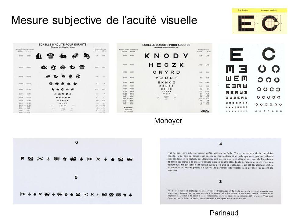 Mesure de lacuité visuelle 10/10 9/10 8/10 7/10 6/10 5/10 4/10 3/10 2/10 1/10 1/20 Compte les doigts (CLD) Perception lumineuse (PL)