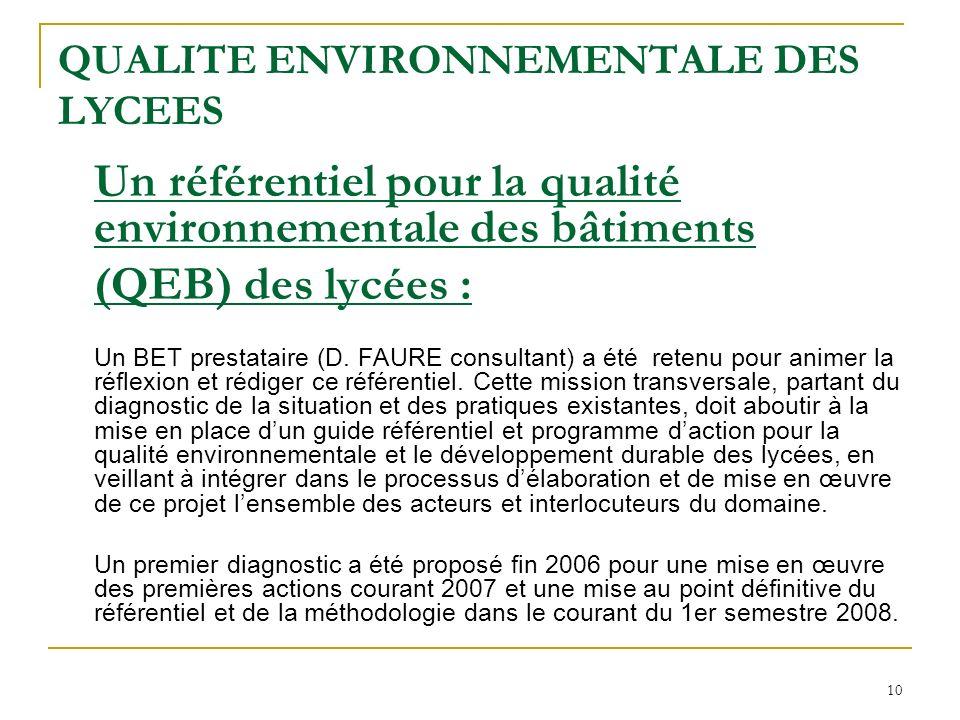 10 QUALITE ENVIRONNEMENTALE DES LYCEES Un référentiel pour la qualité environnementale des bâtiments (QEB) des lycées : Un BET prestataire (D.