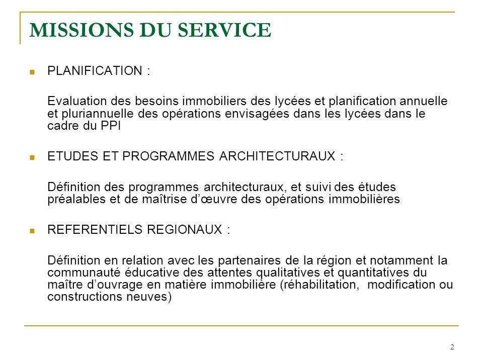 2 MISSIONS DU SERVICE PLANIFICATION : Evaluation des besoins immobiliers des lycées et planification annuelle et pluriannuelle des opérations envisagé