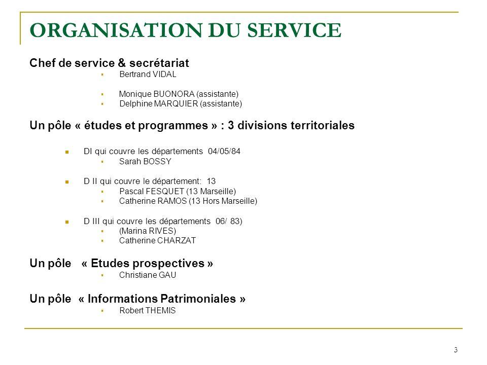 3 ORGANISATION DU SERVICE Chef de service & secrétariat Bertrand VIDAL Monique BUONORA (assistante) Delphine MARQUIER (assistante) Un pôle « études et