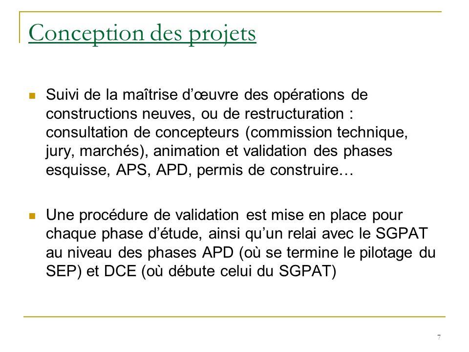 7 Conception des projets Suivi de la maîtrise dœuvre des opérations de constructions neuves, ou de restructuration : consultation de concepteurs (commission technique, jury, marchés), animation et validation des phases esquisse, APS, APD, permis de construire… Une procédure de validation est mise en place pour chaque phase détude, ainsi quun relai avec le SGPAT au niveau des phases APD (où se termine le pilotage du SEP) et DCE (où débute celui du SGPAT)