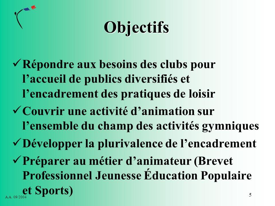 Fédération Française de Gymnastique