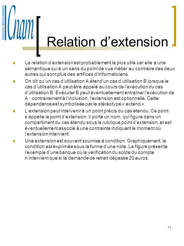 11 Relation dextension La relation dextension est probablement la plus utile car elle a une sémantique qui a un sens du point de vue métier au contrai