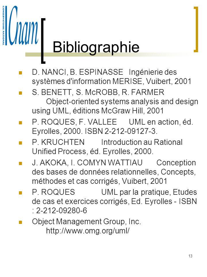 13 Bibliographie D. NANCI, B. ESPINASSEIngénierie des systèmes d'information MERISE, Vuibert, 2001 S. BENETT, S. McROBB, R. FARMER Object-oriented sys