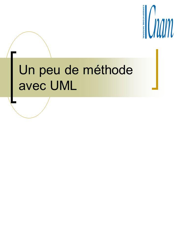 Un peu de méthode avec UML