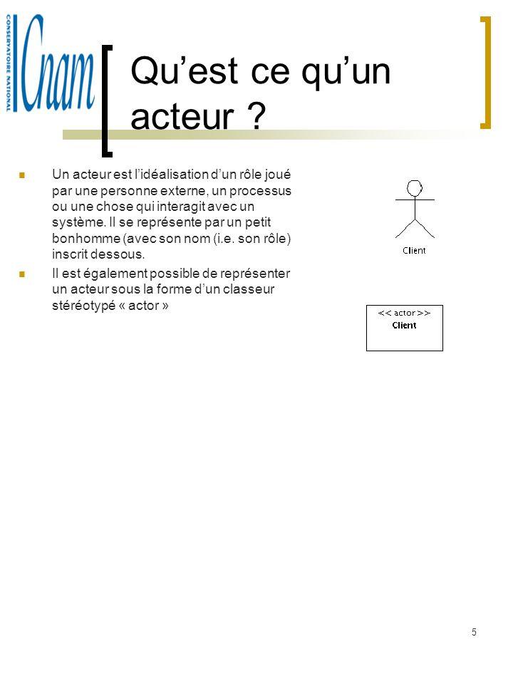 5 Quest ce quun acteur ? Un acteur est lidéalisation dun rôle joué par une personne externe, un processus ou une chose qui interagit avec un système.