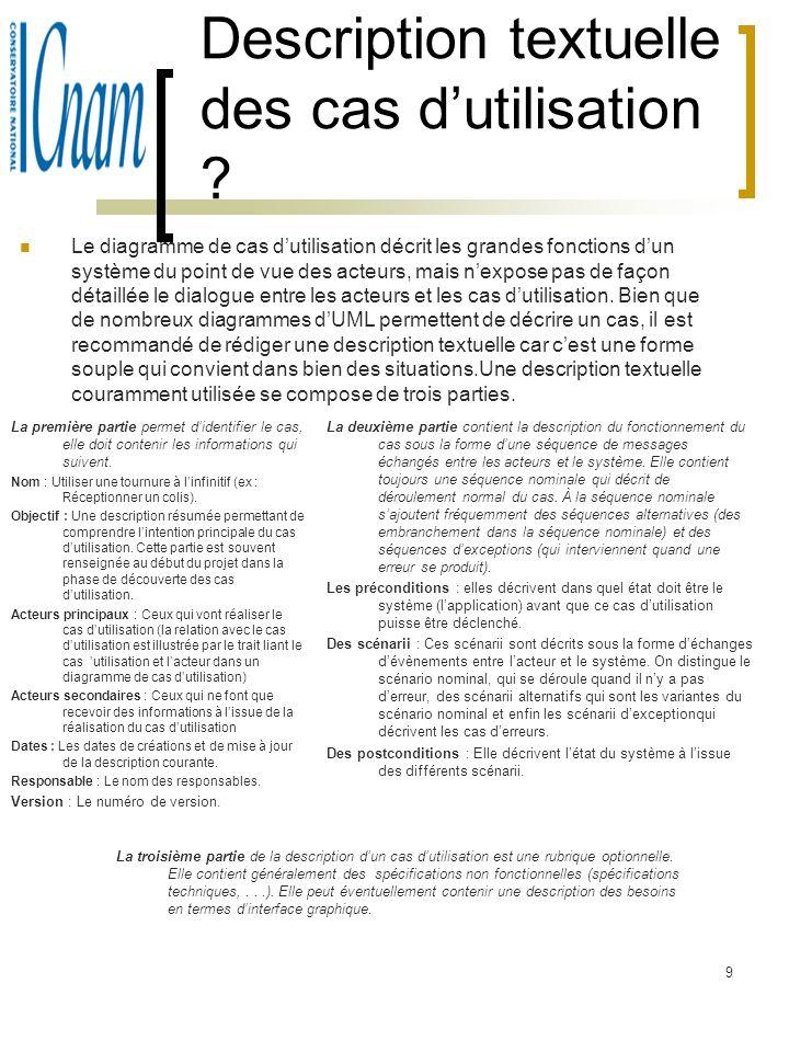 9 Description textuelle des cas dutilisation ? Le diagramme de cas dutilisation décrit les grandes fonctions dun système du point de vue des acteurs,