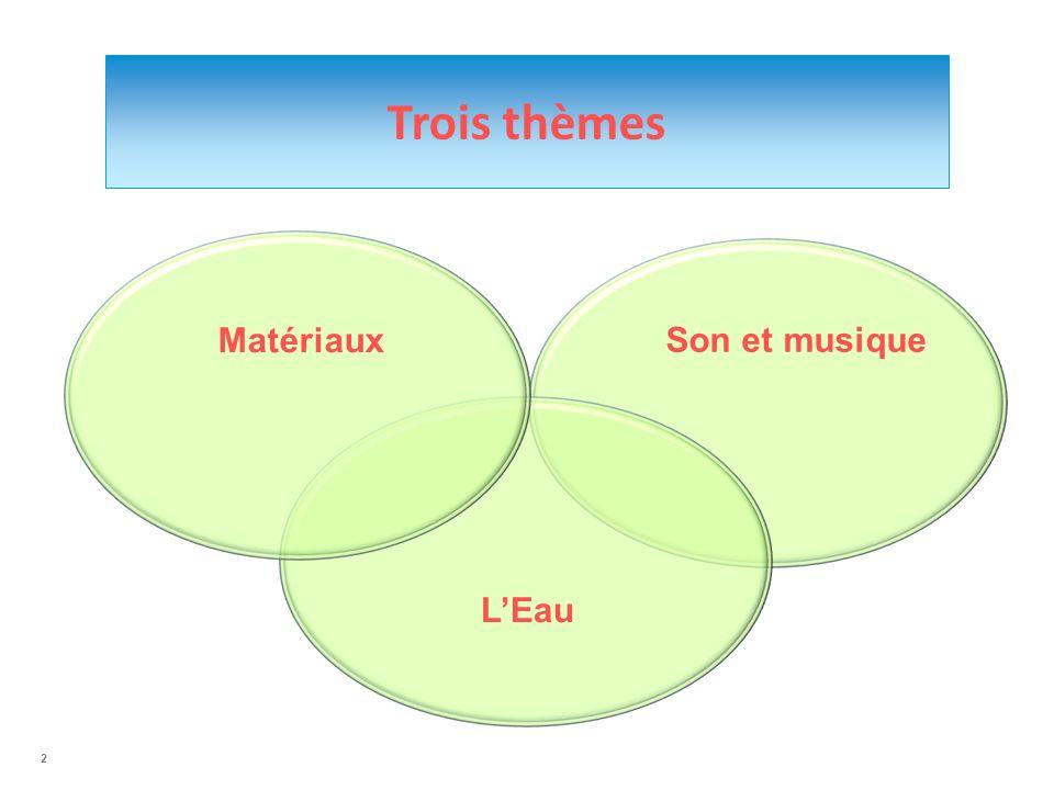 3 Son et musique Cycle de vie Nouveaux matériaux Structure et propriétés Instruments de musique Emetteurs et récepteurs sonores LEau Eau et environnement Eau et ressources Eau et énergie Son et architecture