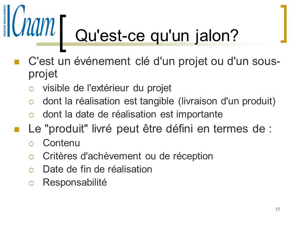 13 Qu'est-ce qu'un jalon? C'est un événement clé d'un projet ou d'un sous- projet visible de l'extérieur du projet dont la réalisation est tangible (l