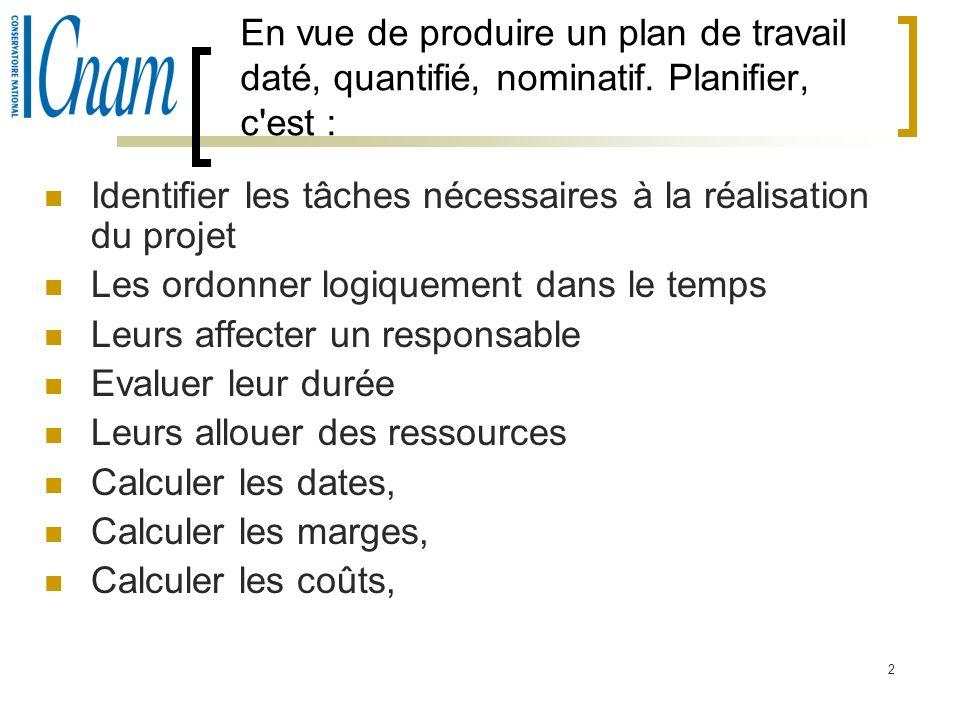 2 En vue de produire un plan de travail daté, quantifié, nominatif. Planifier, c'est : Identifier les tâches nécessaires à la réalisation du projet Le