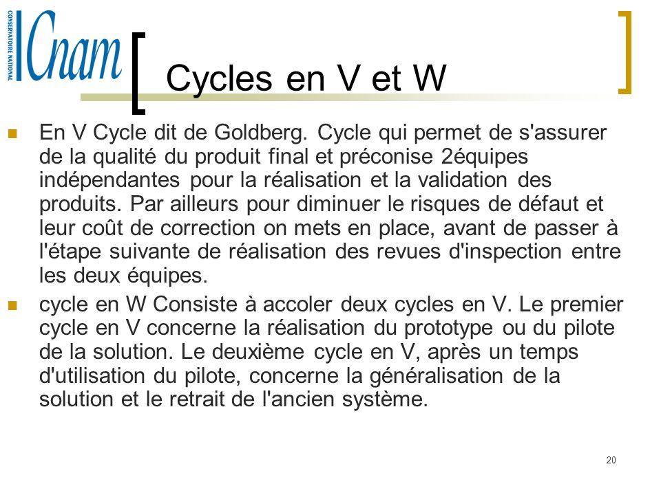 20 Cycles en V et W En V Cycle dit de Goldberg. Cycle qui permet de s'assurer de la qualité du produit final et préconise 2équipes indépendantes pour