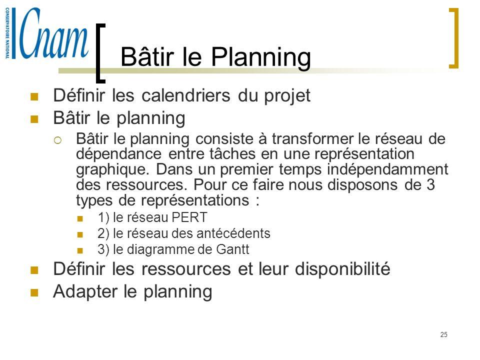 25 Bâtir le Planning Définir les calendriers du projet Bâtir le planning Bâtir le planning consiste à transformer le réseau de dépendance entre tâches