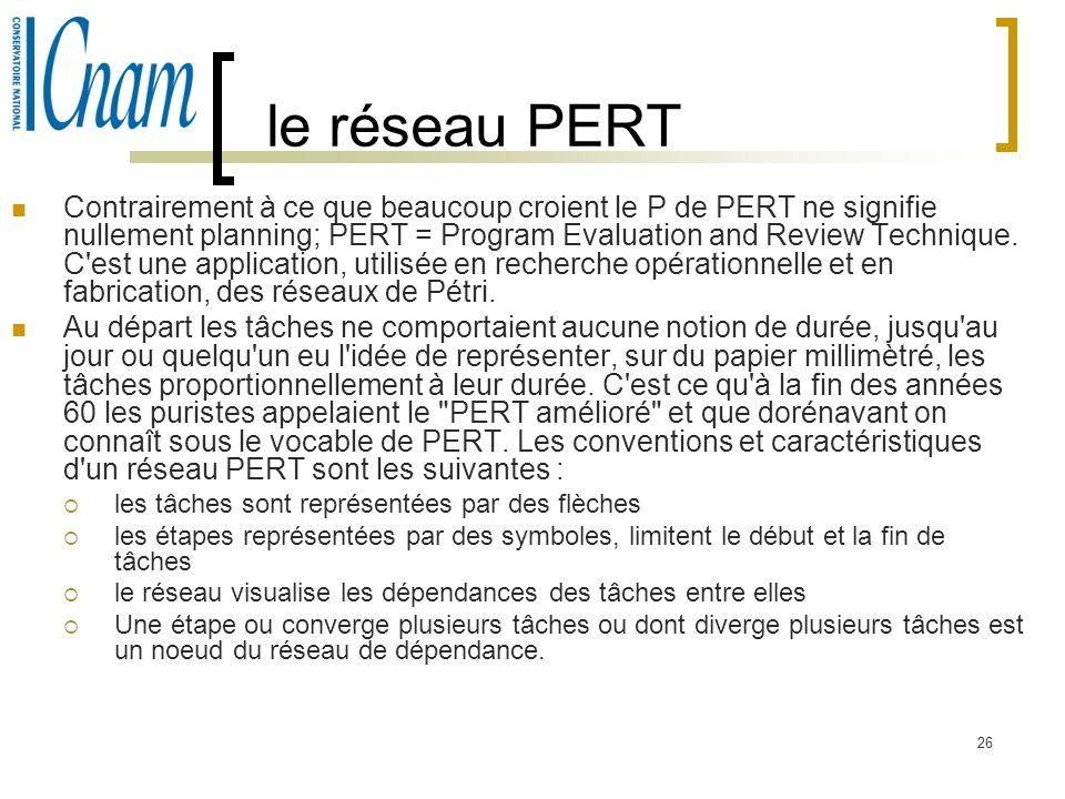 26 le réseau PERT Contrairement à ce que beaucoup croient le P de PERT ne signifie nullement planning; PERT = Program Evaluation and Review Technique.