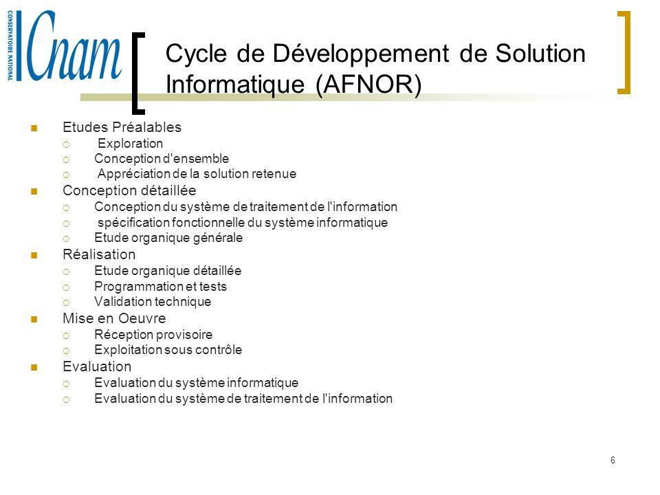 6 Cycle de Développement de Solution Informatique (AFNOR) Etudes Préalables Exploration Conception d'ensemble Appréciation de la solution retenue Conc
